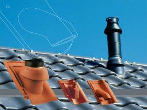 Dokonalé riešenie prestupov cez strechu